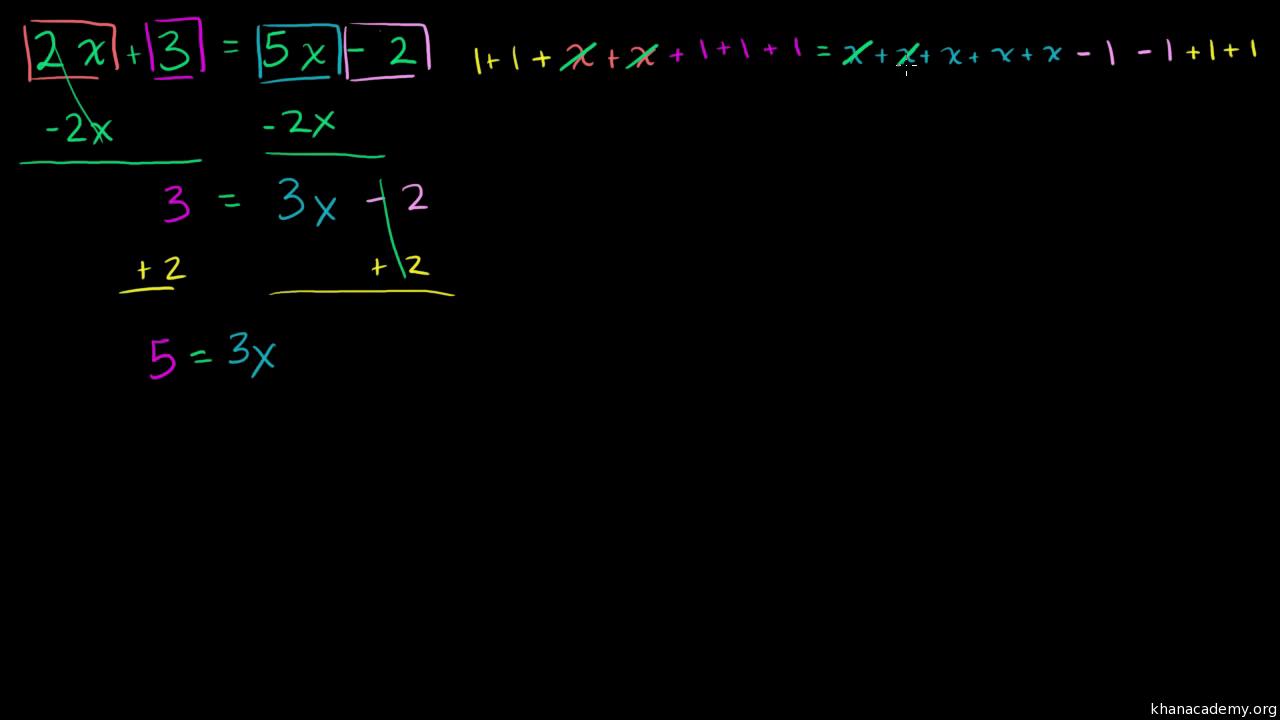 Solve Algebra Problems Math Problem Artistry ~ Essayz.es: Discover The ...