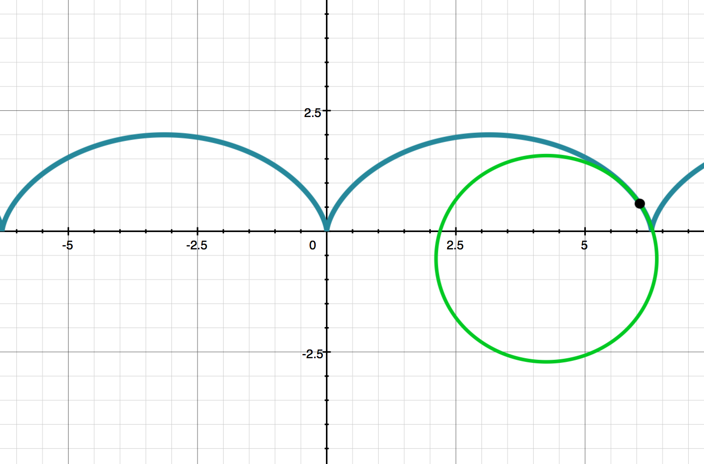 Curvature (article) | Khan Academy