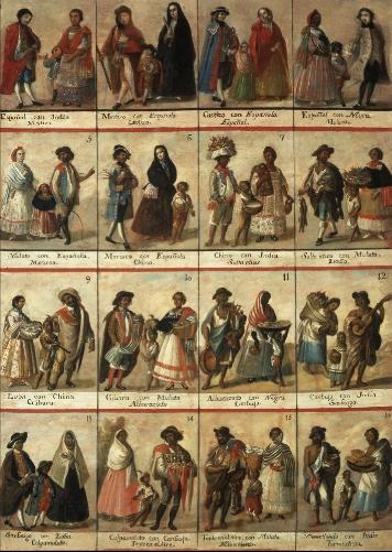 Casta Painting, 18th century, oil on canvas, 148 x 104 cm (Museo Nacional del Virreinato, Mexico)